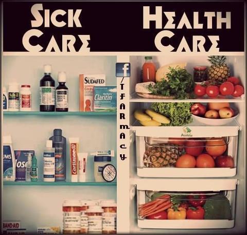 Health care vs Sick care